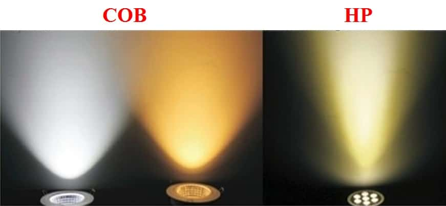 tecnologia cob led differenti